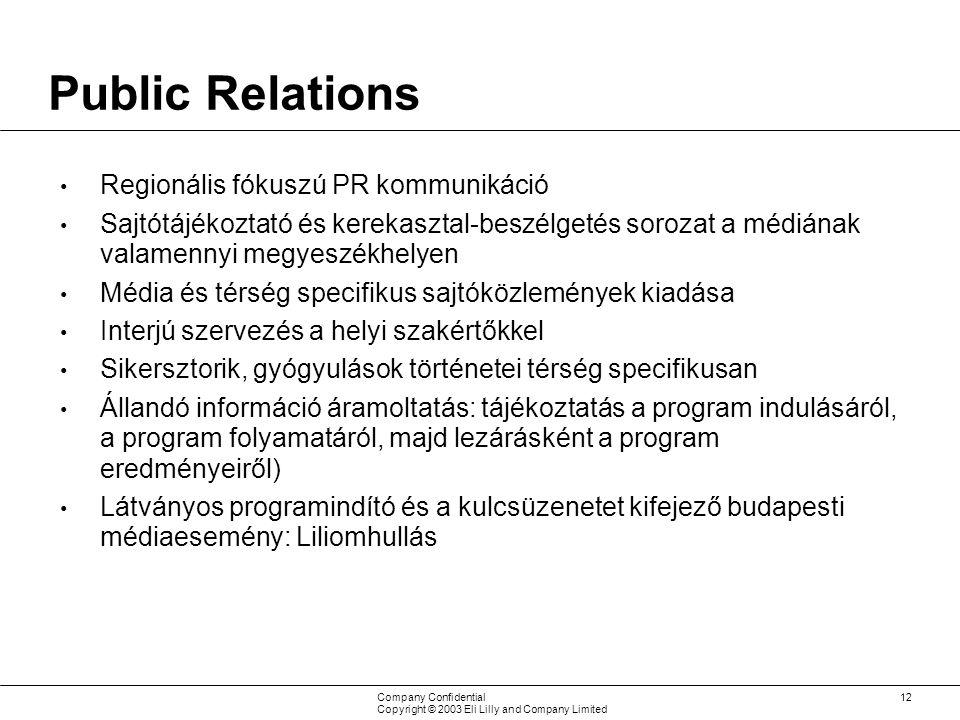 Company Confidential Copyright © 2003 Eli Lilly and Company Limited 12 Public Relations Regionális fókuszú PR kommunikáció Sajtótájékoztató és kerekasztal-beszélgetés sorozat a médiának valamennyi megyeszékhelyen Média és térség specifikus sajtóközlemények kiadása Interjú szervezés a helyi szakértőkkel Sikersztorik, gyógyulások történetei térség specifikusan Állandó információ áramoltatás: tájékoztatás a program indulásáról, a program folyamatáról, majd lezárásként a program eredményeiről) Látványos programindító és a kulcsüzenetet kifejező budapesti médiaesemény: Liliomhullás