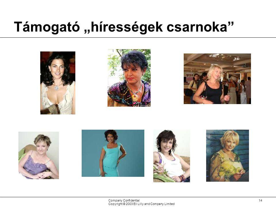"""Company Confidential Copyright © 2003 Eli Lilly and Company Limited 14 Támogató """"hírességek csarnoka"""""""