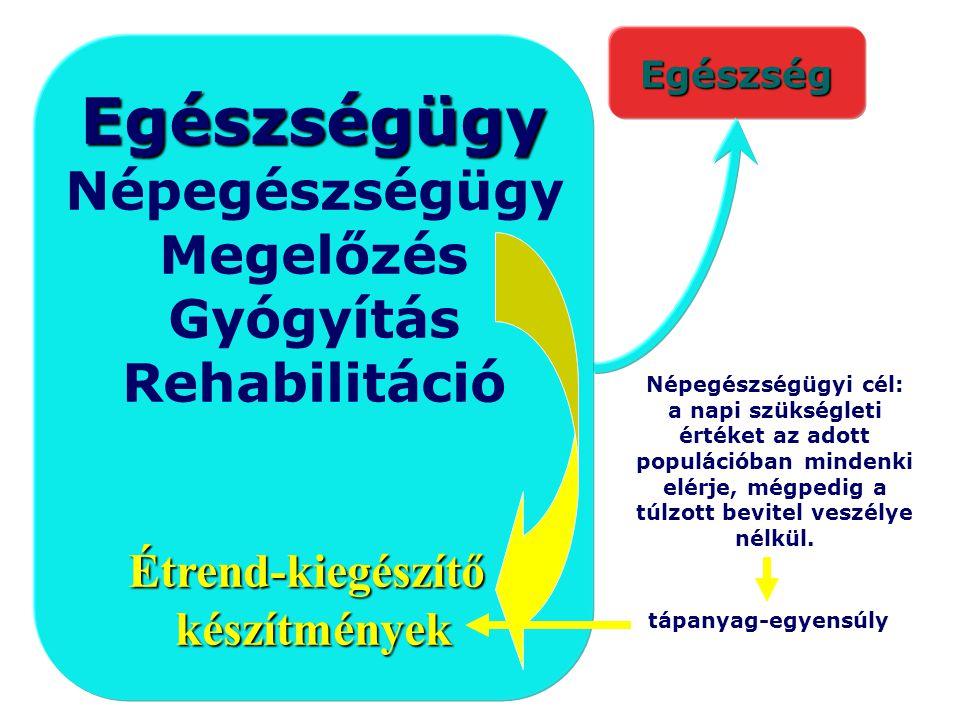 Egészség Egészségügy Népegészségügy Megelőzés Gyógyítás RehabilitációÉtrend-kiegészítőkészítmények Népegészségügyi cél: a napi szükségleti értéket az adott populációban mindenki elérje, mégpedig a túlzott bevitel veszélye nélkül.