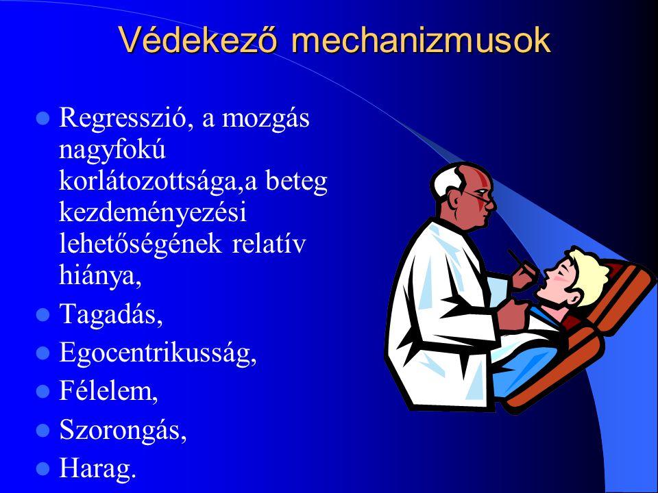 Védekező mechanizmusok Regresszió, a mozgás nagyfokú korlátozottsága,a beteg kezdeményezési lehetőségének relatív hiánya, Tagadás, Egocentrikusság, Félelem, Szorongás, Harag.