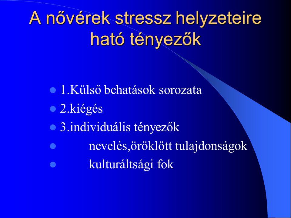 A nővérek stressz helyzeteire ható tényezők 1.Külső behatások sorozata 2.kiégés 3.individuális tényezők nevelés,öröklött tulajdonságok kulturáltsági fok