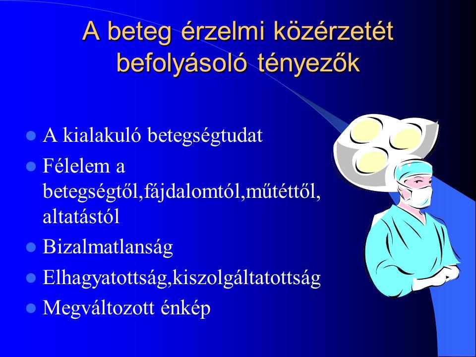 Az egyén betegségével együtt járó hatások befolyása az életminőségre Nincs hatással: 5 fő, Családi állapot megváltozása: 5 fő, Munkahely elvesztése: 15 fő, Keresetkiesés: 19 fő, Lelki trauma, szorongás: 26 fő, Mozgás korlátozódása: 4 fő, Kell, vagy együtt tud élni a betegséggel: 2 fő, Táplálkozás, életminőség: 5 fő, Baráti kör csökkenése: 4 fő