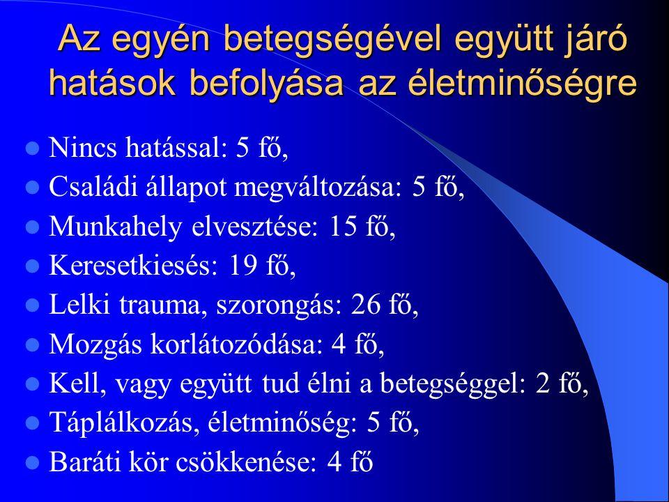 A Szükséges beavatkozásokról kapott információk Vizsgálattal kapcsolatos: 50 fő Műtétre vonatkozó: 68 fő Altatásra, érzéstelenítésre vonatkozó: 68 fő Műtét utáni állapotra vonatkozó: 68 fő