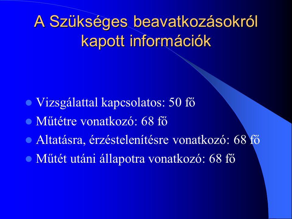 A tájékoztatás minősége Megfelelő: 32 fő Nem megfelelő: 18 fő