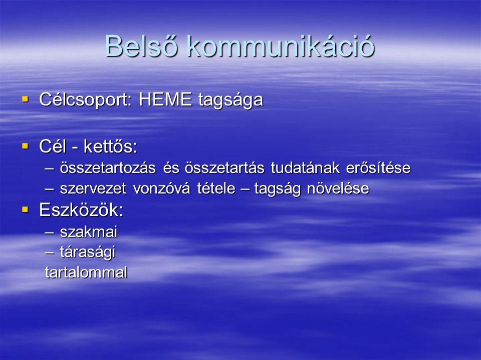 Belső kommunikáció  Célcsoport: HEME tagsága  Cél - kettős: –összetartozás és összetartás tudatának erősítése –szervezet vonzóvá tétele – tagság növelése  Eszközök: –szakmai –tárasági tartalommal