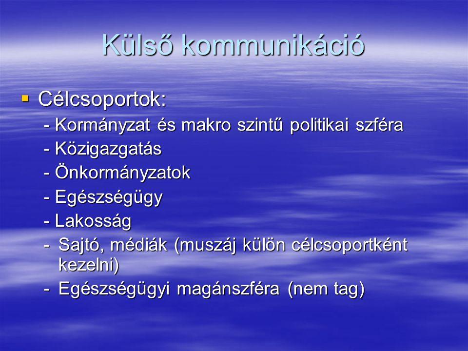 Külső kommunikáció  Célcsoportok: - Kormányzat és makro szintű politikai szféra - Közigazgatás - Önkormányzatok - Egészségügy - Lakosság -Sajtó, médiák (muszáj külön célcsoportként kezelni) -Egészségügyi magánszféra (nem tag)