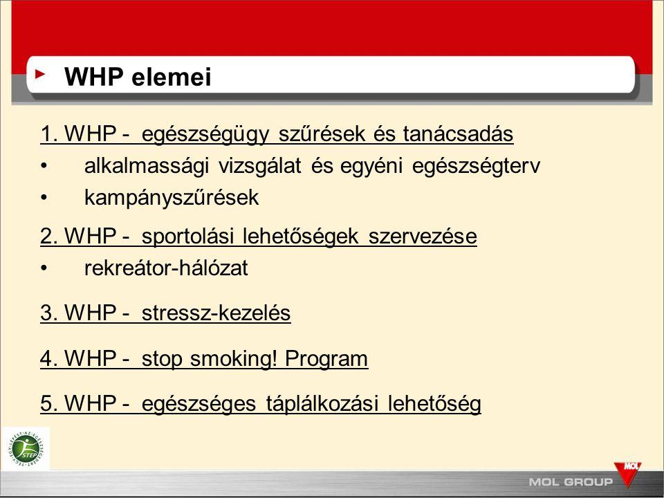 WHP elemei 1.