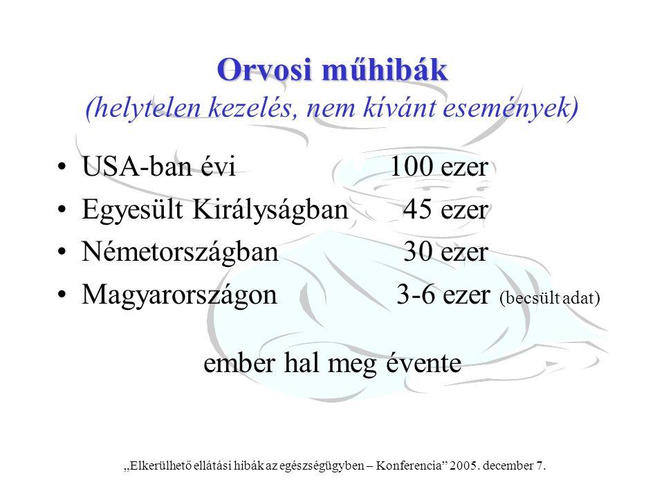 """""""Elkerülhető ellátási hibák az egészségügyben – Konferencia"""" 2005. december 7. Orvosi műhibák Orvosi műhibák (helytelen kezelés, nem kívánt események)"""