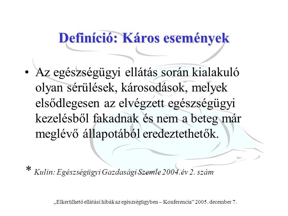 """""""Elkerülhető ellátási hibák az egészségügyben – Konferencia"""" 2005. december 7. Definíció: Káros események Az egészségügyi ellátás során kialakuló olya"""