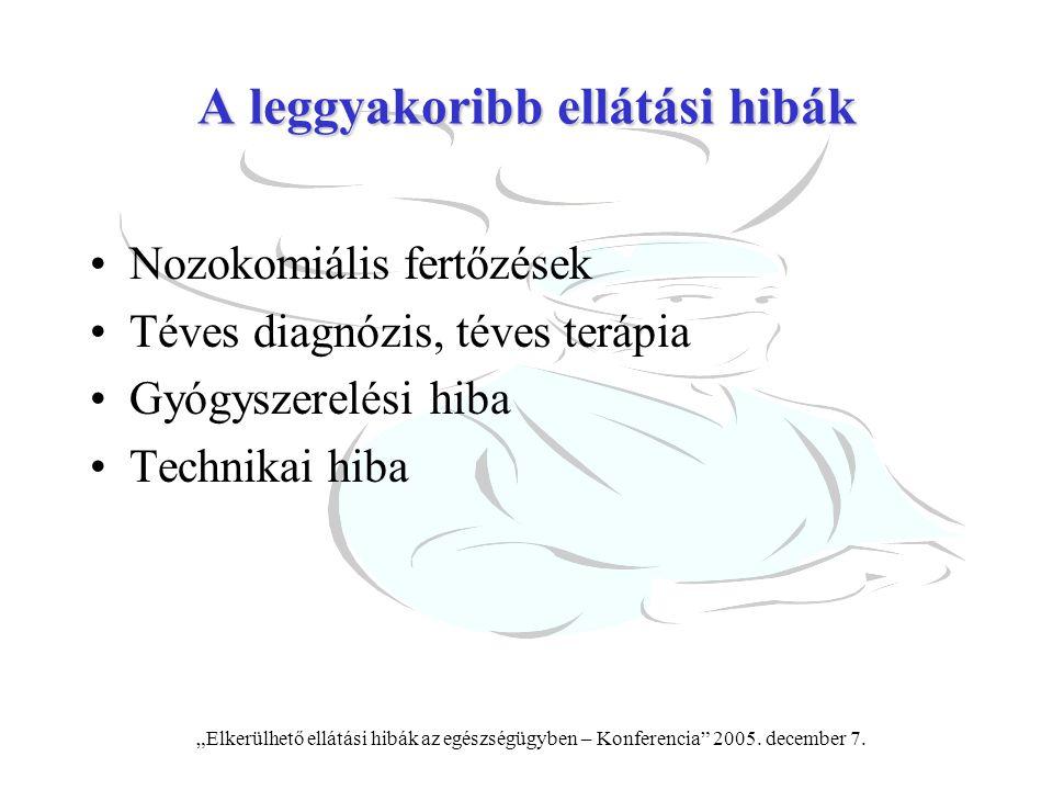 """""""Elkerülhető ellátási hibák az egészségügyben – Konferencia 2005."""