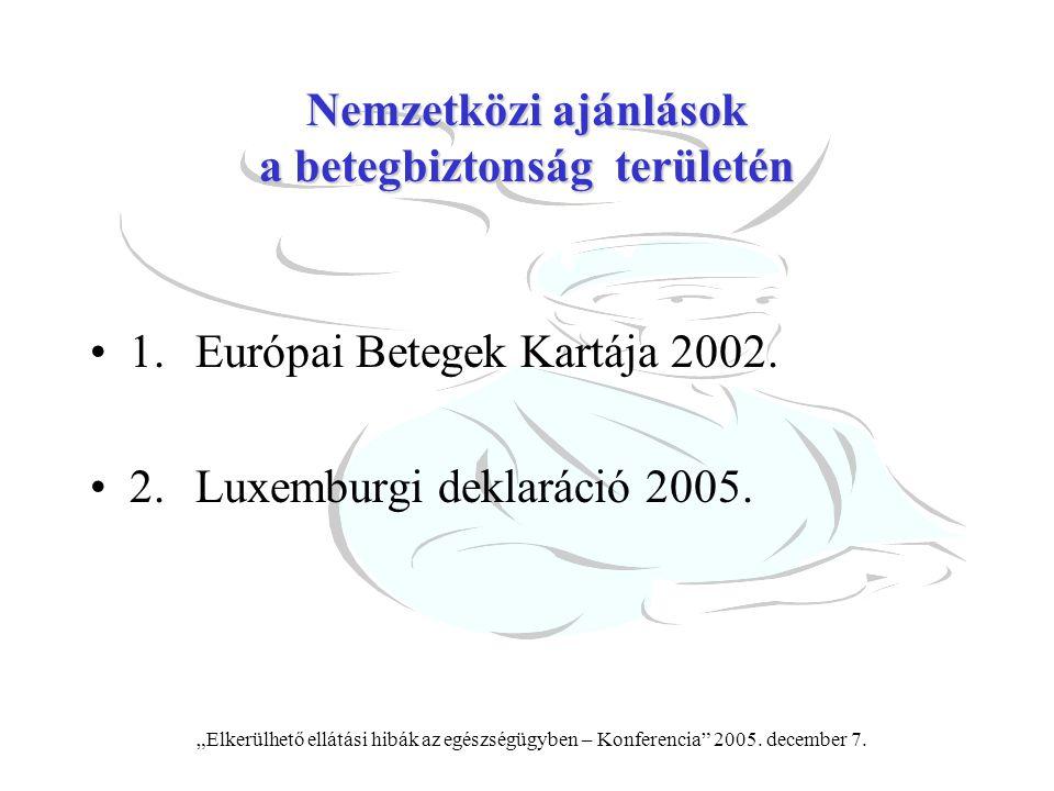 """""""Elkerülhető ellátási hibák az egészségügyben – Konferencia"""" 2005. december 7. Nemzetközi ajánlások a betegbiztonság területén 1.Európai Betegek Kartá"""