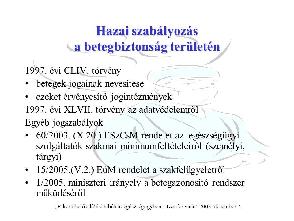 """""""Elkerülhető ellátási hibák az egészségügyben – Konferencia"""" 2005. december 7. Hazai szabályozás a betegbiztonság területén 1997. évi CLIV. törvény be"""
