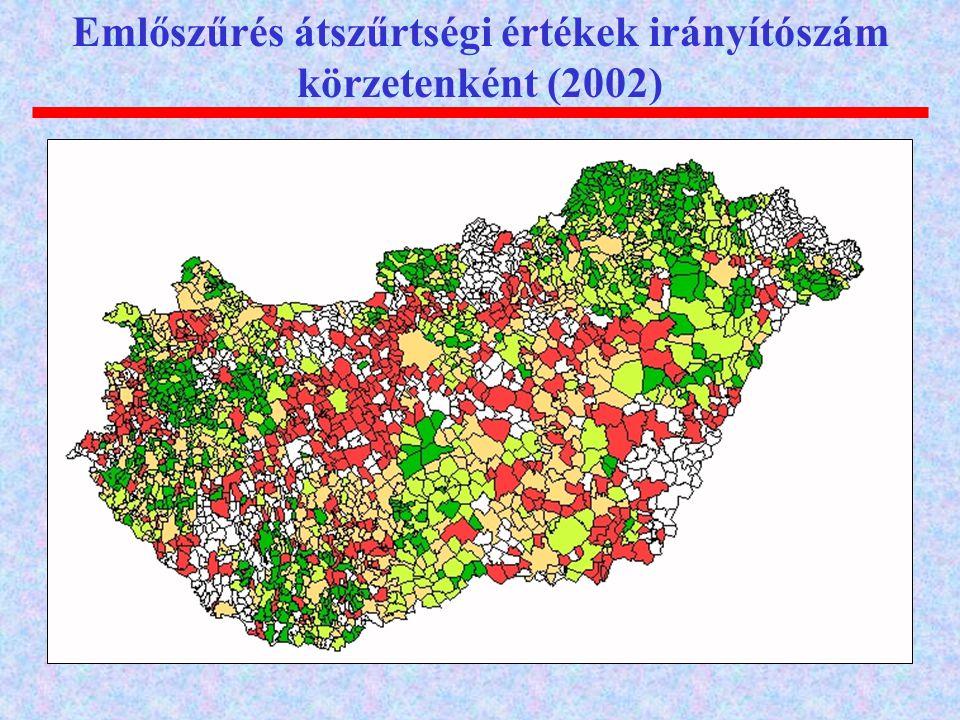 Emlőszűrés átszűrtségi értékek irányítószám körzetenként (2002)