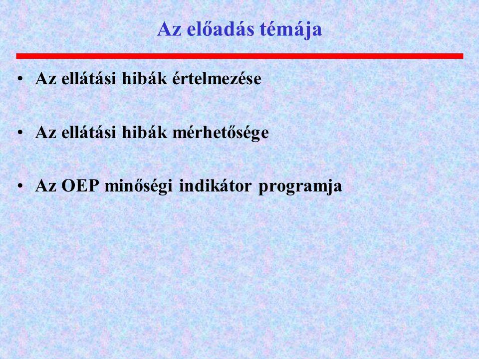 Az előadás témája Az ellátási hibák értelmezése Az ellátási hibák mérhetősége Az OEP minőségi indikátor programja