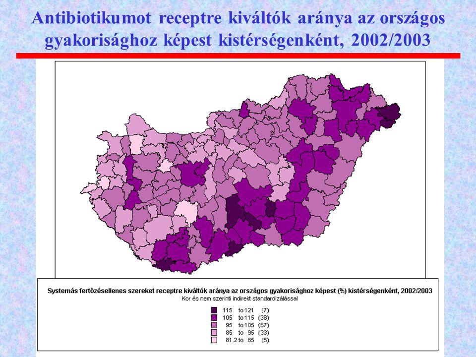 Antibiotikumot receptre kiváltók aránya az országos gyakorisághoz képest kistérségenként, 2002/2003