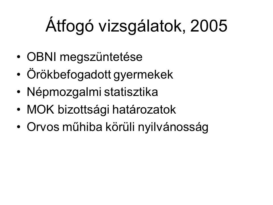 Átfogó vizsgálatok, 2005 OBNI megszüntetése Örökbefogadott gyermekek Népmozgalmi statisztika MOK bizottsági határozatok Orvos műhiba körüli nyilvánosság