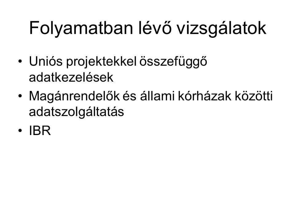 Adatvédelmi Biztos Irodája Bp.1051 Nádor u.