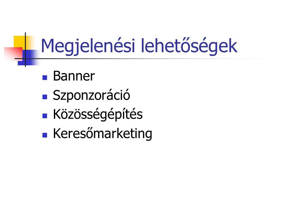 Megjelenési lehetőségek Banner Szponzoráció Közösségépítés Keresőmarketing