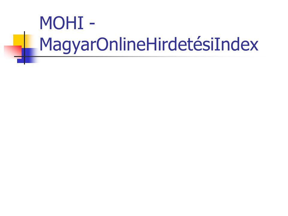 MOHI - MagyarOnlineHirdetésiIndex