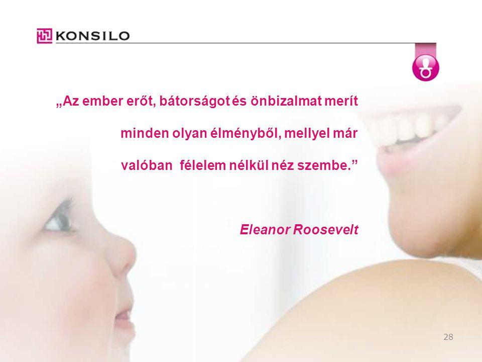 """28 """"Az ember erőt, bátorságot és önbizalmat merít minden olyan élményből, mellyel már valóban félelem nélkül néz szembe."""" Eleanor Roosevelt"""
