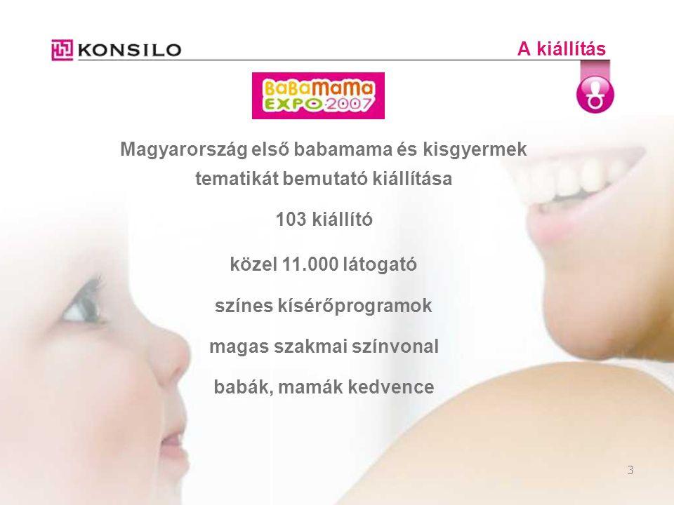 3 A kiállítás Magyarország első babamama és kisgyermek tematikát bemutató kiállítása 103 kiállító közel 11.000 látogató színes kísérőprogramok magas s