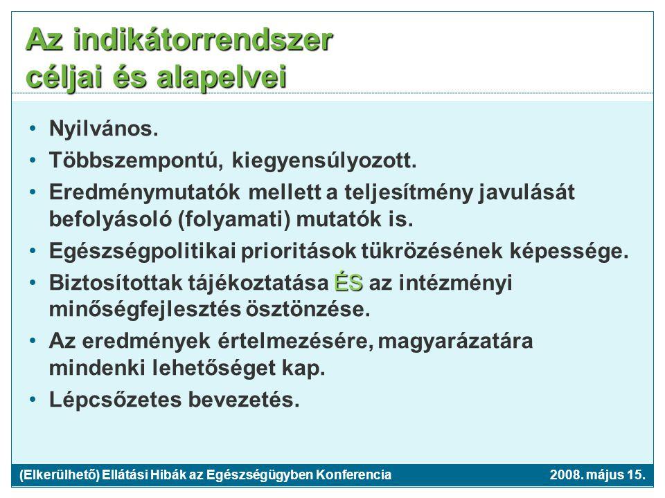 2008. május 15. Az indikátorrendszer céljai és alapelvei Nyilvános.