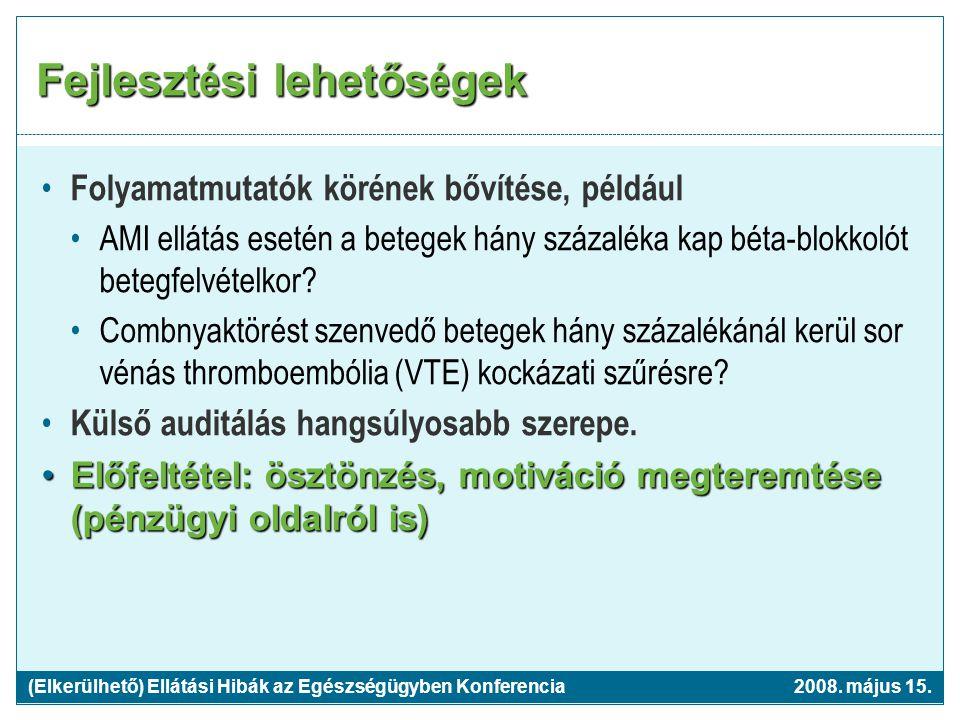 (Elkerülhető) Ellátási Hibák az Egészségügyben Konferencia2008.