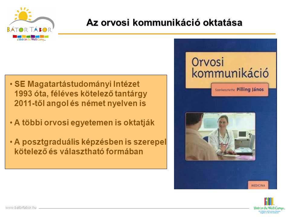 Az orvosi kommunikáció oktatása www.batortabor.hu SE Magatartástudományi Intézet 1993 óta, féléves kötelező tantárgy 2011-től angol és német nyelven i