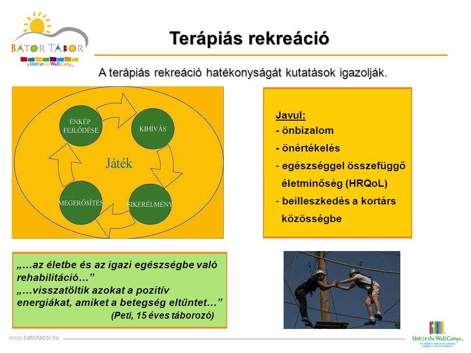 """Terápiás rekreáció www.batortabor.hu """"…az életbe és az igazi egészségbe való rehabilitáció…"""" """"…visszatöltik azokat a pozitív energiákat, amiket a bete"""