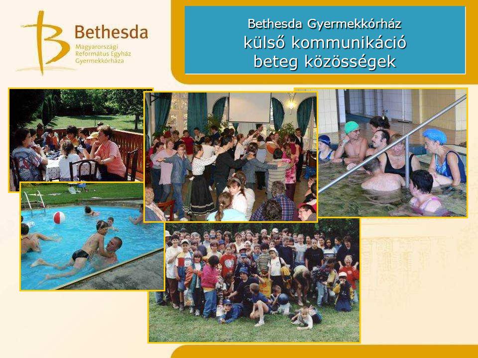 Bethesda Gyermekkórház külső kommunikáció beteg közösségek