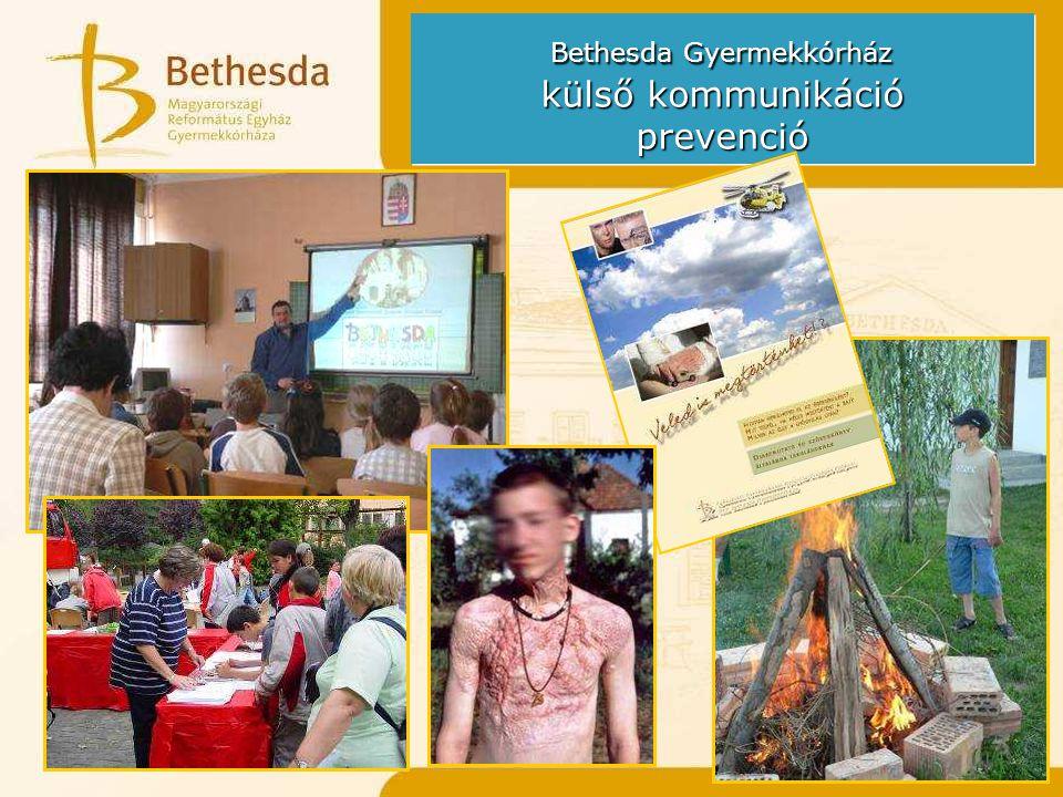 Bethesda Gyermekkórház külső kommunikáció prevenció
