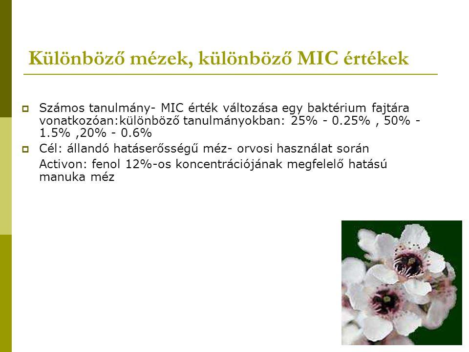 Különböző mézek, különböző MIC értékek  Számos tanulmány- MIC érték változása egy baktérium fajtára vonatkozóan:különböző tanulmányokban: 25% - 0.25%