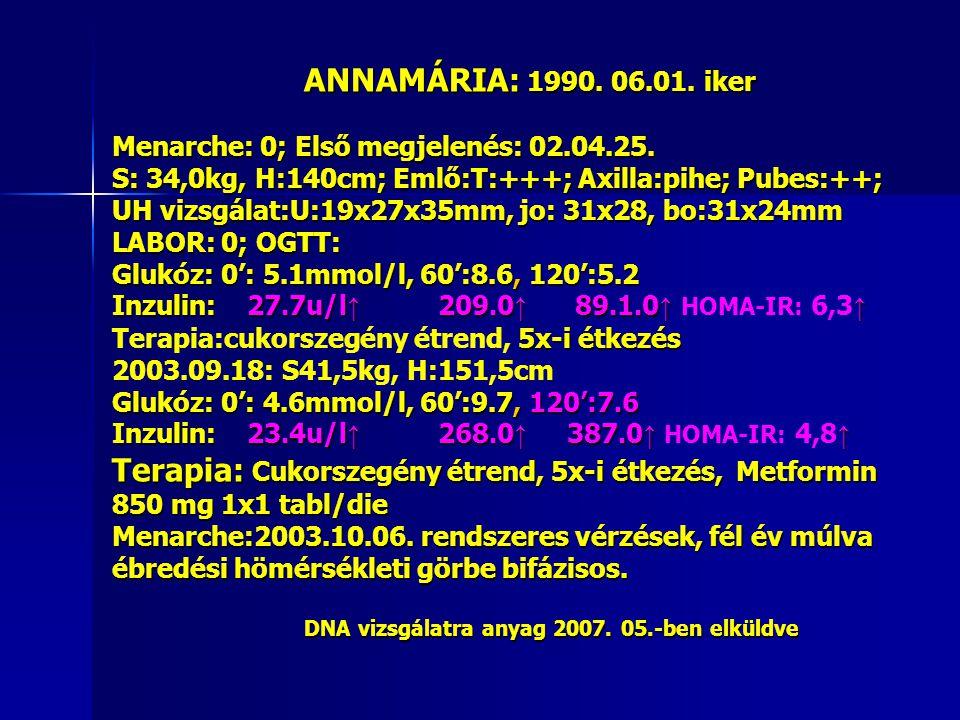 ANNAMÁRIA: 1990. 06.01. iker Menarche: 0; Első megjelenés: 02.04.25. S: 34,0kg, H:140cm; Emlő:T:+++; Axilla:pihe; Pubes:++; UH vizsgálat:U:19x27x35mm,