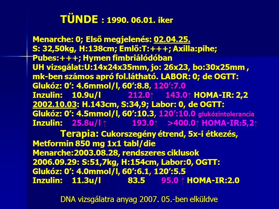 TÜNDE : 1990. 06.01. iker Menarche: 0; Első megjelenés: 02.04.25. S: 32,50kg, H:138cm; Emlő:T:+++; Axilla:pihe; Pubes:+++; Hymen fimbriálódóban UH viz