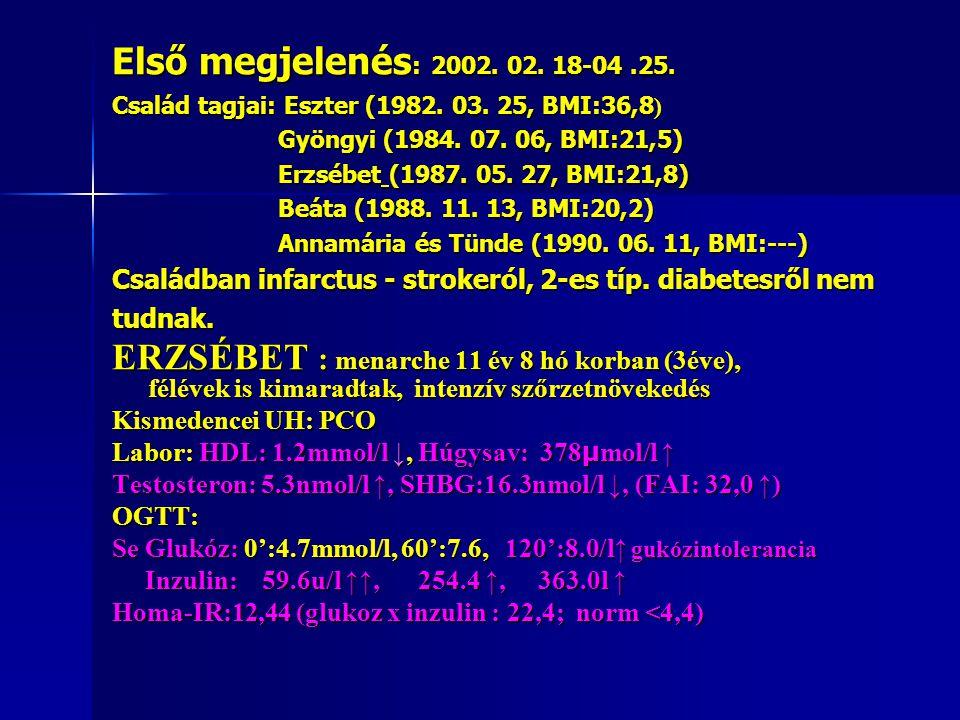 Első megjelenés : 2002. 02. 18-04.25. Család tagjai: Eszter (1982. 03. 25, BMI:36,8 ) Gyöngyi (1984. 07. 06, BMI:21,5) Erzsébet (1987. 05. 27, BMI:21,