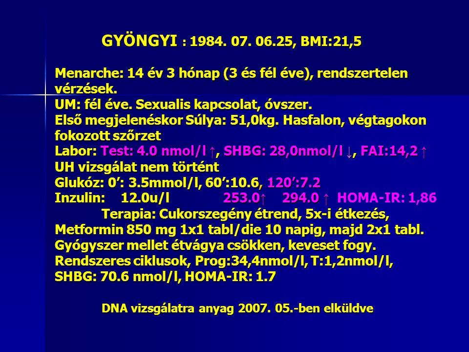 GYÖNGYI : 1984. 07. 06.25, BMI:21,5 Menarche: 14 év 3 hónap (3 és fél éve), rendszertelen vérzések. UM: fél éve. Sexualis kapcsolat, óvszer. Első megj