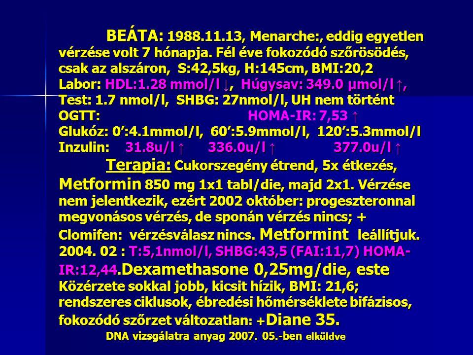 BEÁTA: 1988.11.13, Menarche:, eddig egyetlen vérzése volt 7 hónapja. Fél éve fokozódó szőrösödés, csak az alszáron, S:42,5kg, H:145cm, BMI:20,2 Labor: