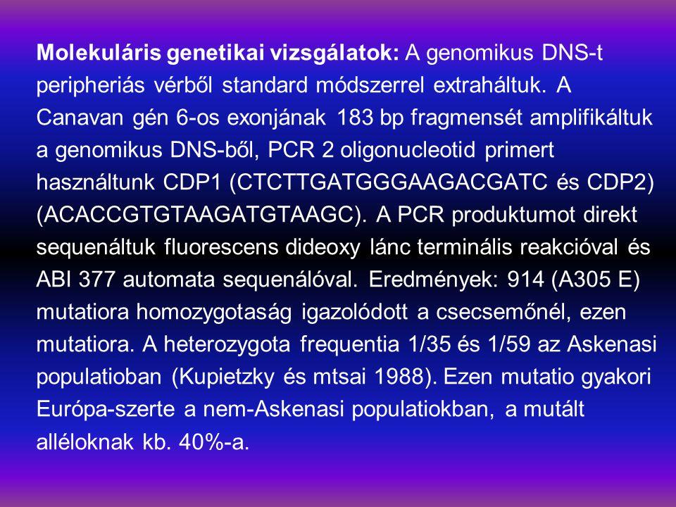 Molekuláris genetikai vizsgálatok: A genomikus DNS-t peripheriás vérből standard módszerrel extraháltuk.