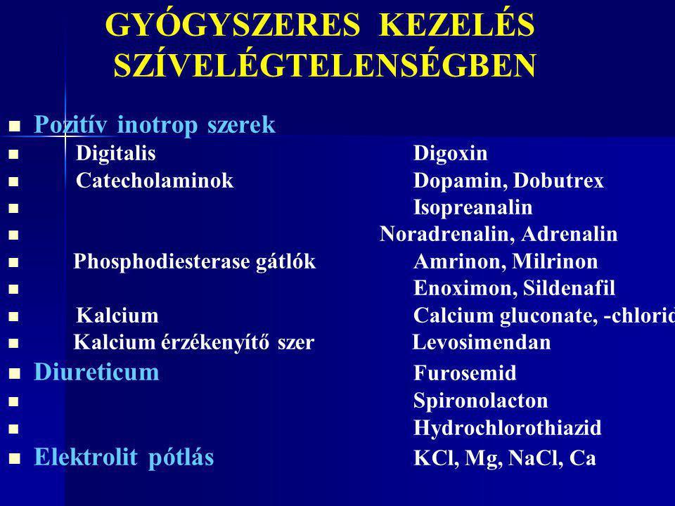 GYÓGYSZERES KEZELÉS SZÍVELÉGTELENSÉGBEN Pozitív inotrop szerek DigitalisDigoxin CatecholaminokDopamin, Dobutrex Isopreanalin Noradrenalin, Adrenalin P