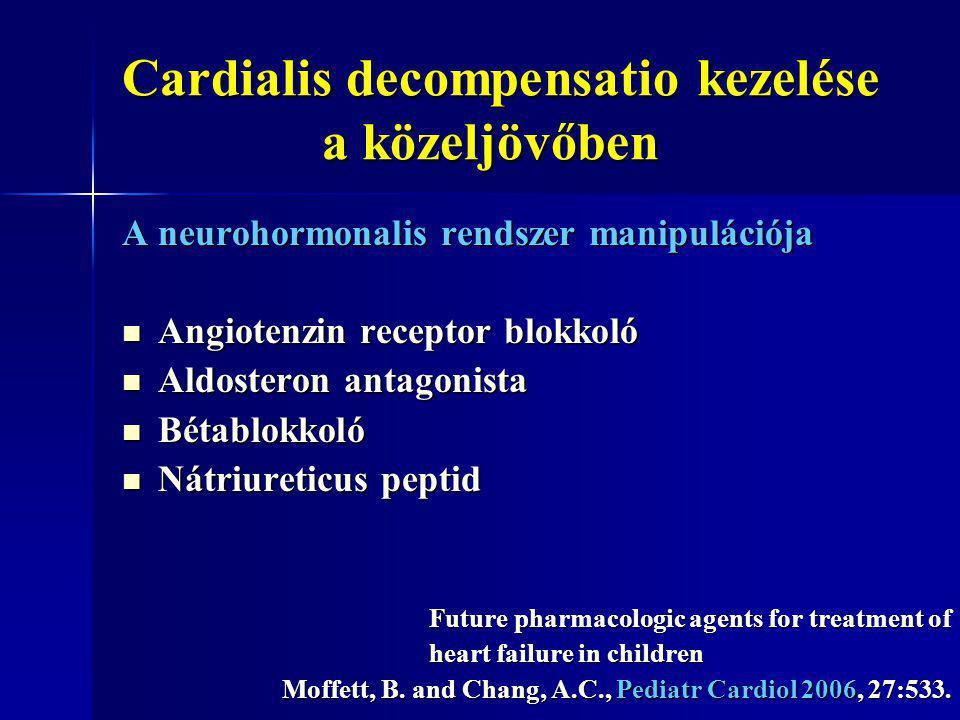 Cardialis decompensatio kezelése a közeljövőben A neurohormonalis rendszer manipulációja Angiotenzin receptor blokkoló Angiotenzin receptor blokkoló A