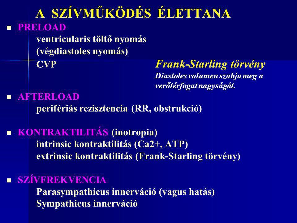 A SZÍVMŰKÖDÉS ÉLETTANA PRELOAD ventricularis töltő nyomás (végdiastoles nyomás) CVP Frank-Starling törvény Diastoles volumen szabja meg a verőtérfogat