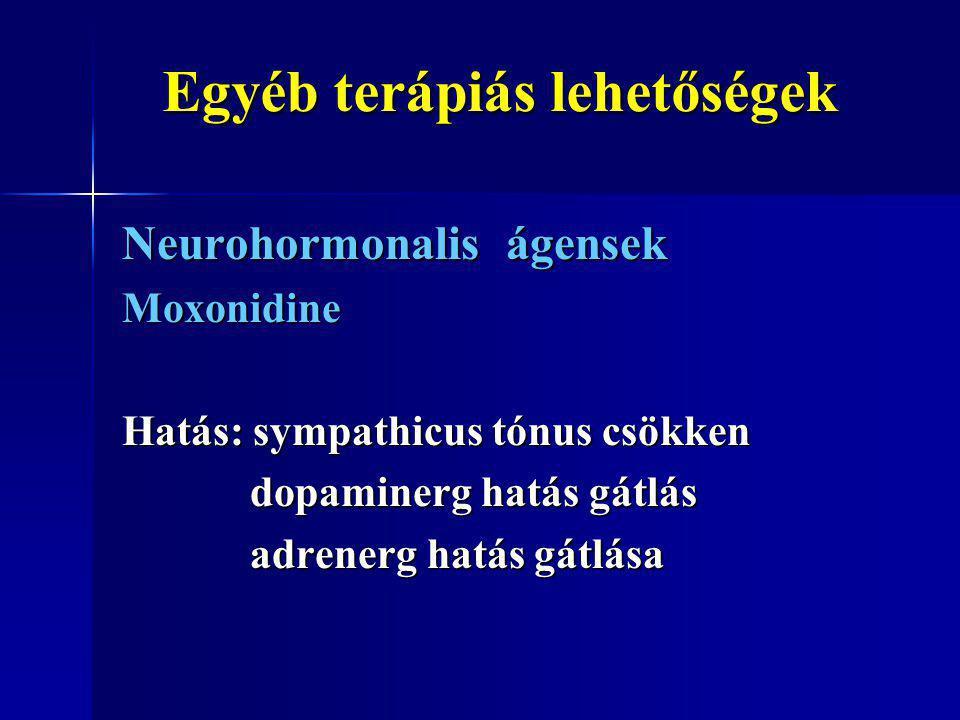 Egyéb terápiás lehetőségek Egyéb terápiás lehetőségek Neurohormonalis ágensek Moxonidine Hatás: sympathicus tónus csökken dopaminerg hatás gátlás dopa