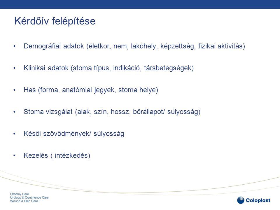 Eredmények bemutatása (Résztvevők alapvető klinikai jellemzői) Stoma szövődmények Bőrelváltozások gyakorisága 1124 July 2014