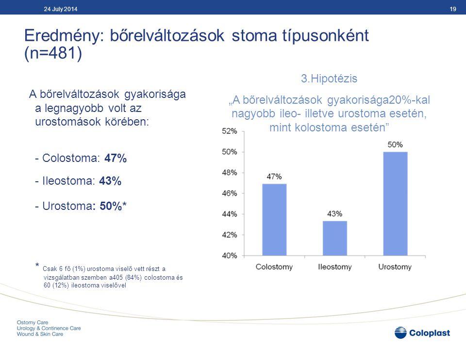 Eredmény: bőrelváltozások stoma típusonként (n=481) A bőrelváltozások gyakorisága a legnagyobb volt az urostomások körében: - Colostoma: 47% - Ileosto