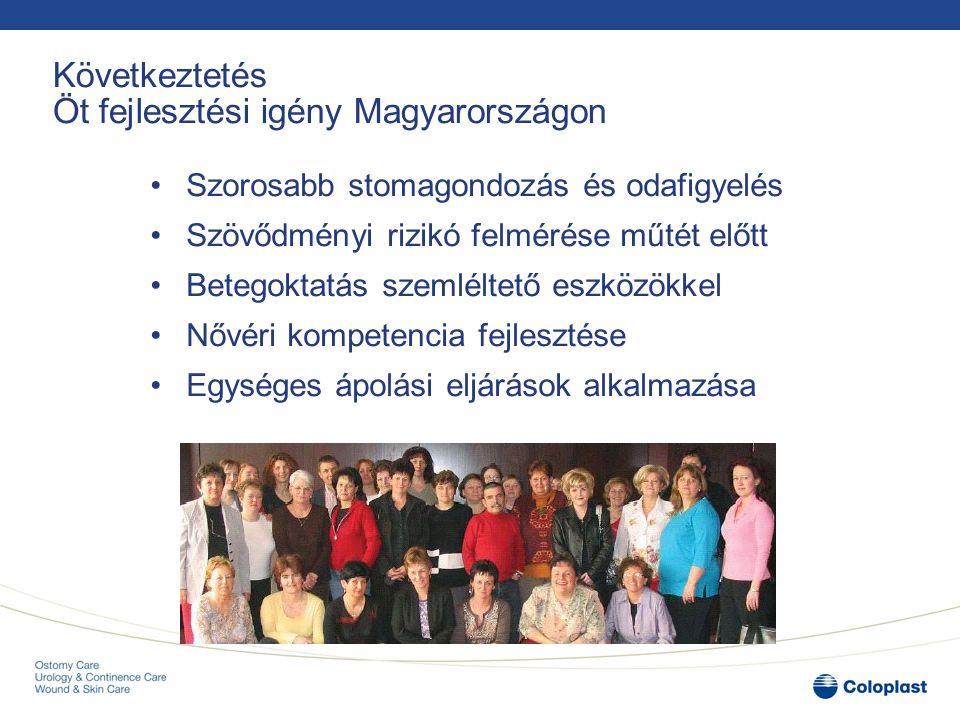 Következtetés Öt fejlesztési igény Magyarországon Szorosabb stomagondozás és odafigyelés Szövődményi rizikó felmérése műtét előtt Betegoktatás szemlél