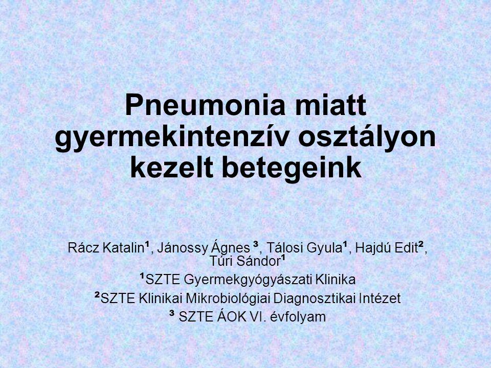 Pneumonia miatt gyermekintenzív osztályon kezelt betegeink Rácz Katalin ¹, Jánossy Ágnes ³, Tálosi Gyula ¹, Hajdú Edit ², Túri Sándor ¹ ¹ SZTE Gyermek