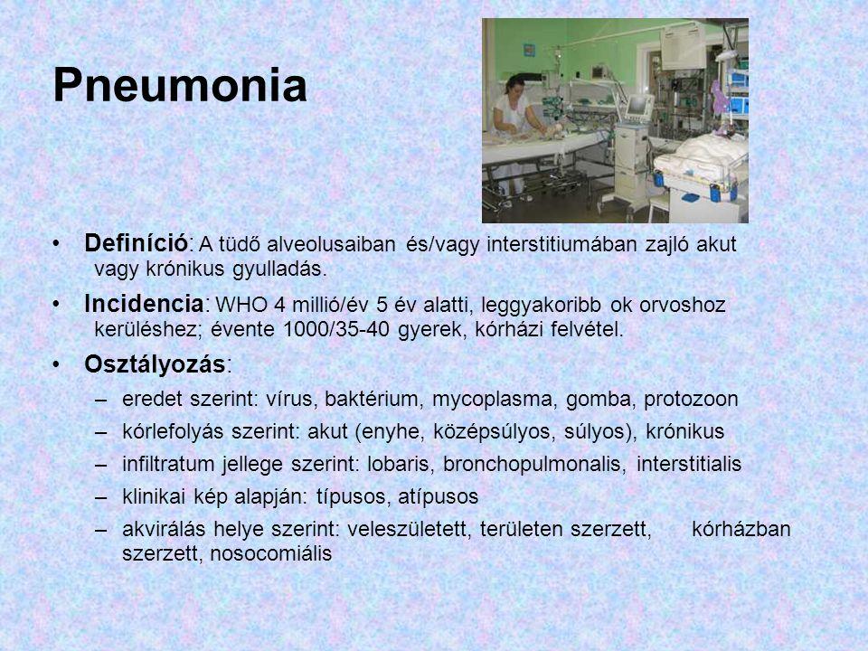 Pneumonia Hajlamosító tényezők: koraszülöttség, perinatalis infectio, fejlődési rendellenességek, cardiális decompensatio, immundeficiens állapot, nyákelválasztás zavara, aspiratio, testvérek száma, közösség, szülői dohányzás, rossz szociális helyzet stb.