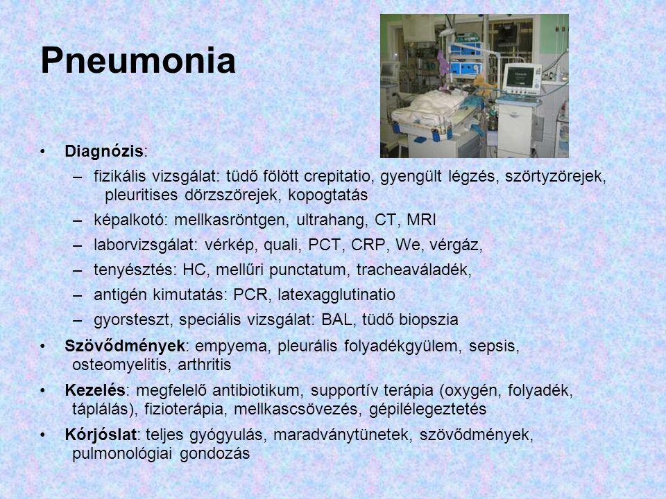 Pneumonia Kórházi/klinikai felvétel indokolt –3-6 hónapos életkor alatt –légzési elégtelenség, oxygén terápia szükségessége –haemodinamikai instabilitás –nagy kiterjedésű tüdőérintettség, súlyos pneumonia –toxémia, sepsis –recidiváló pneumonia –hatástalan otthoni antibiotikus kezelés –rizikófaktorok: súlyos alapbetegség, immunsupressio, congenitalis vitium, volt koraszülött, rossz szociális körülmény –tüdőgyulladás + komplikáció (pleurális folyadékgyülem, ptx)