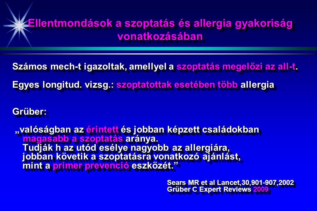 Ellentmondások a szoptatás és allergia gyakoriság vonatkozásában Számos mech-t igazoltak, amellyel a szoptatás megelőzi az all-t. Egyes longitud. vizs