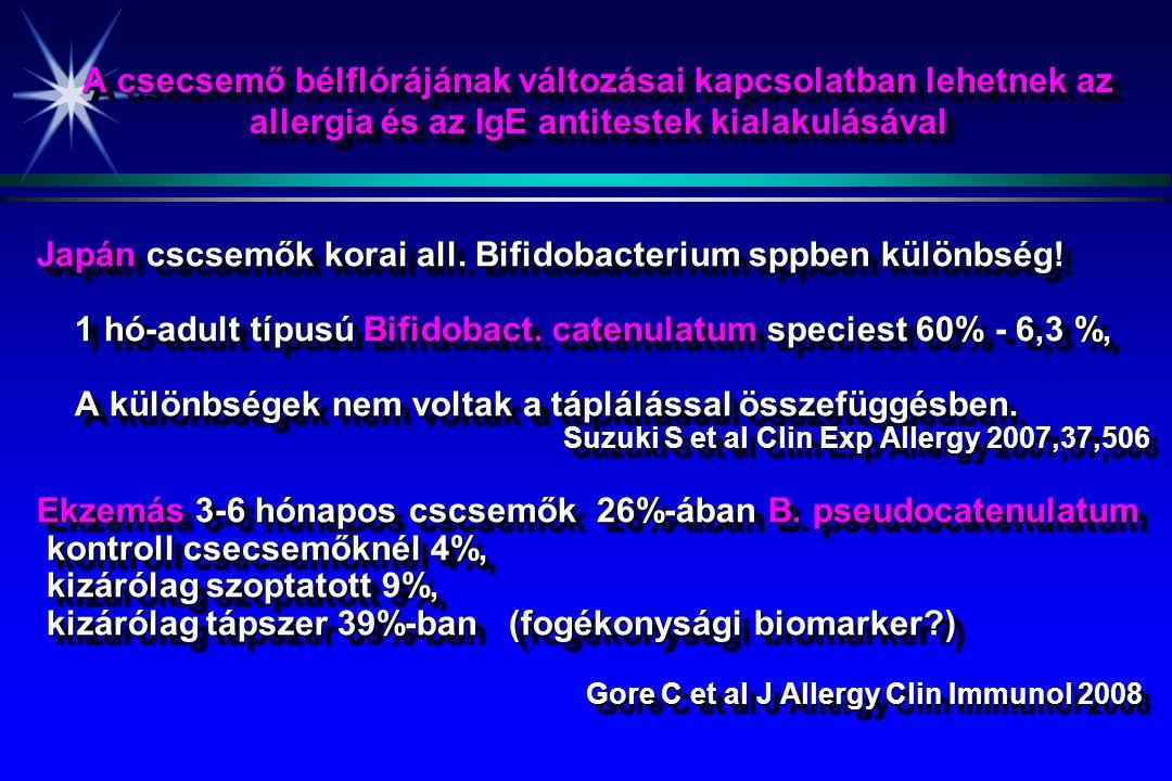 A csecsemő bélflórájának változásai kapcsolatban lehetnek az allergia és az IgE antitestek kialakulásával Japán cscsemők korai all. Bifidobacterium sp